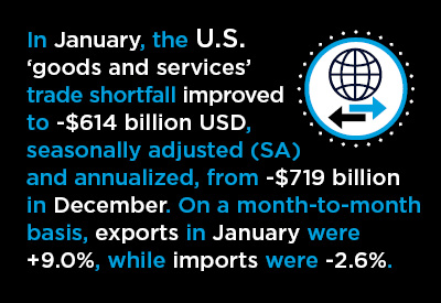 U.S. and Canadian Foreign Trade – Graphic Synopsis – January 2019 Graphic