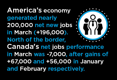 March Jobs Reports - Big U.S. Turnaround, but Canada's Turn to Disappoint Graphic