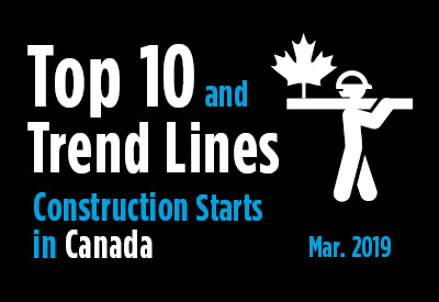Top 10 largest construction project starts in Canada and Trend Graph - March 2019 Graphic