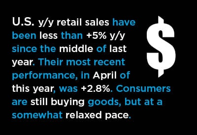 Signs of Consumer Fatigue in U.S. and Canadian Retail Sales Graphic