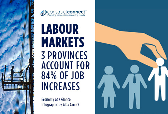 infographic04-linkedin-labour