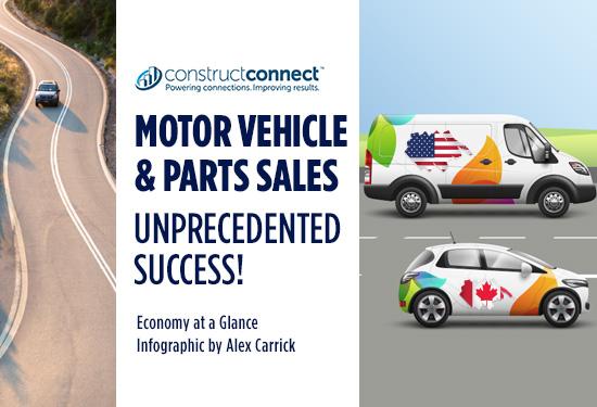 infographic06-linkedin-auto-sales