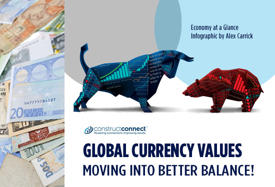 infographic07-linkedin-currencies