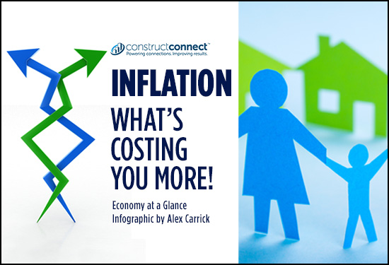infographic09-linkedin-inflation