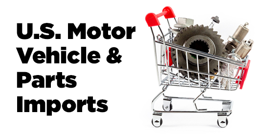 Infographic: U.S. Motor Vehicle and Parts Imports