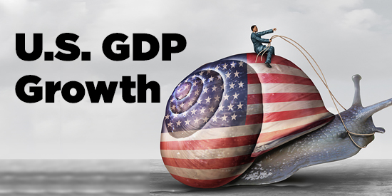 Infographic: U.S. GDP Growth - 7 Best and 7 Worst States